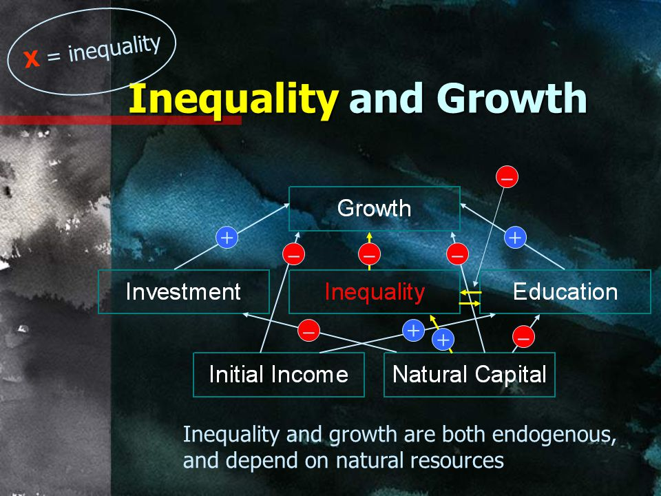 Inequality and Growth X = inequality – + + – – – – + + –