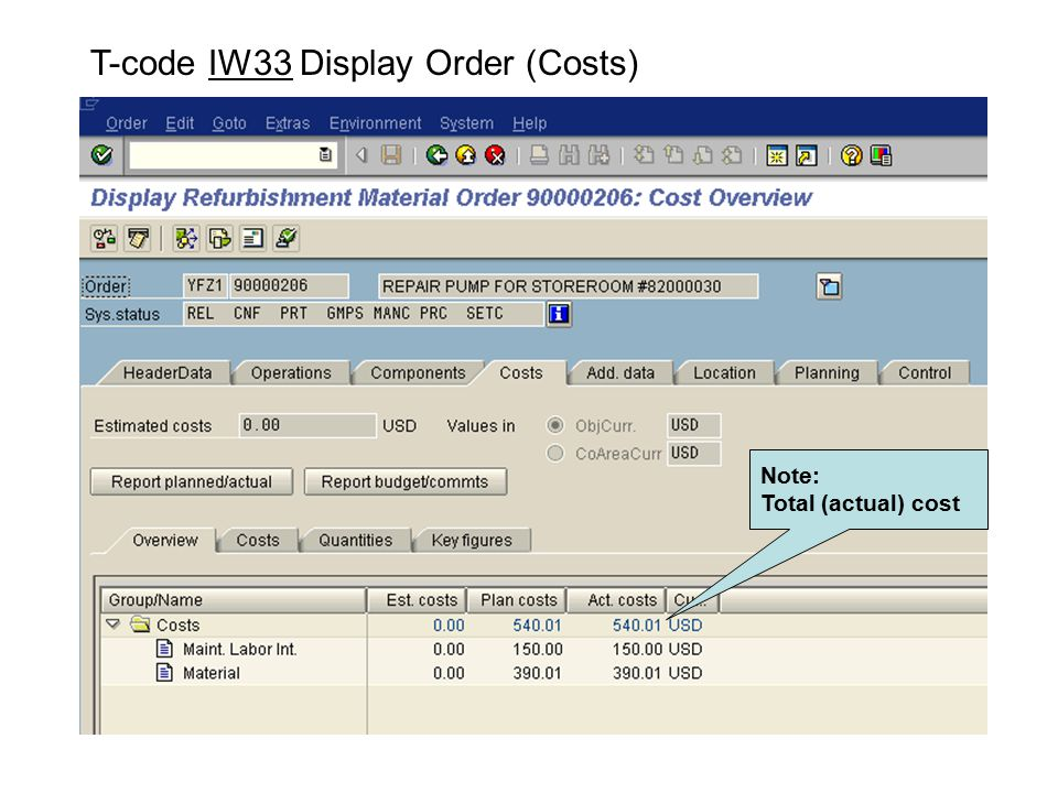 T-code IW33 Display Order (Costs)