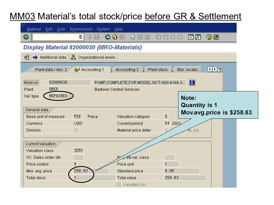 MM03 Material's total stock/price before GR & Settlement