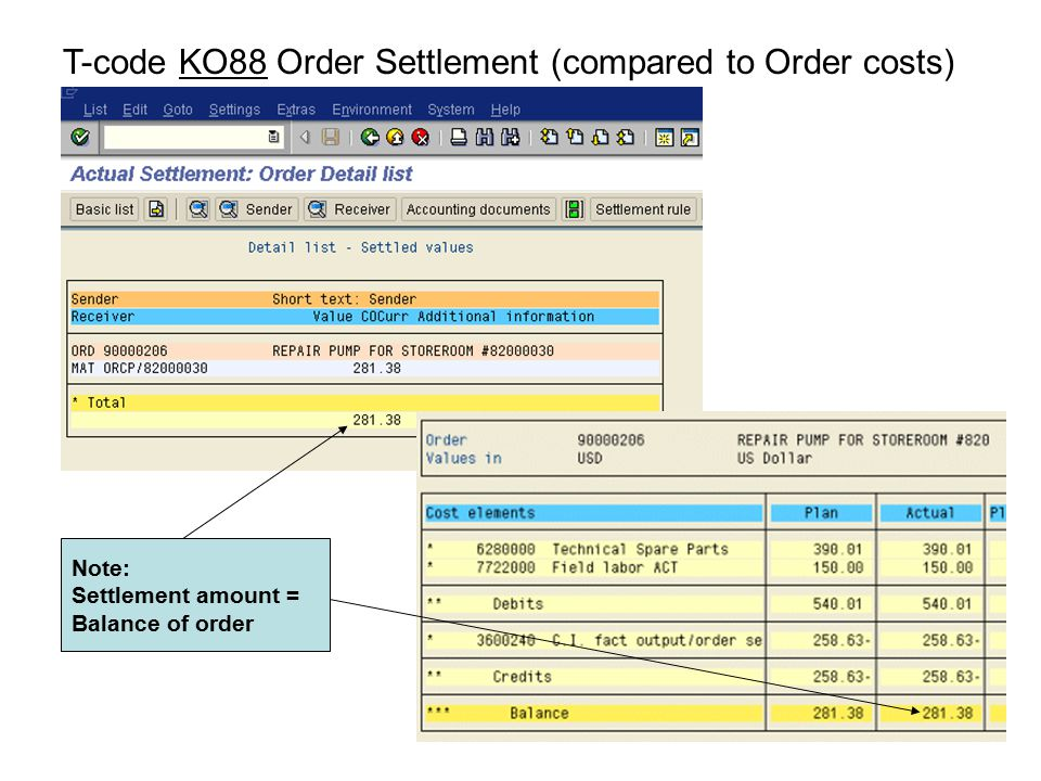 T-code KO88 Order Settlement (compared to Order costs)