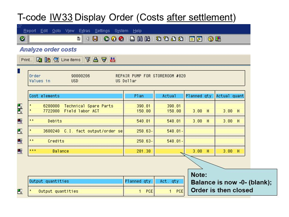 T-code IW33 Display Order (Costs after settlement)