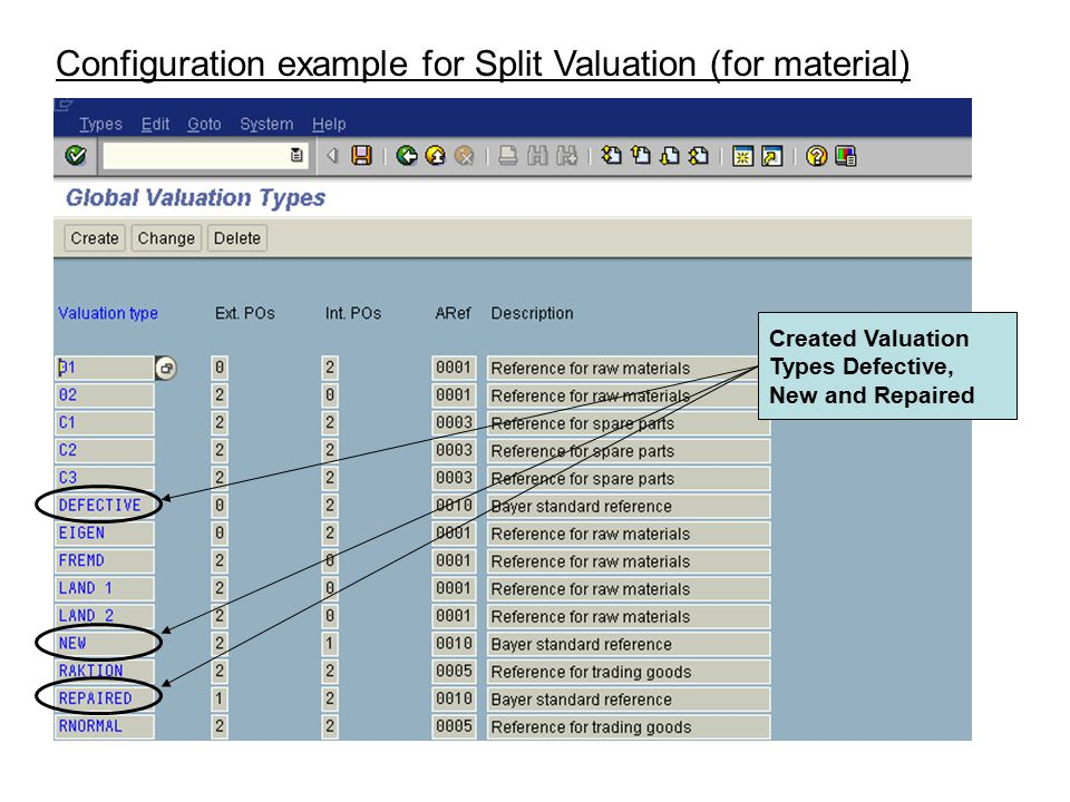 Configuration example for Split Valuation (for material)