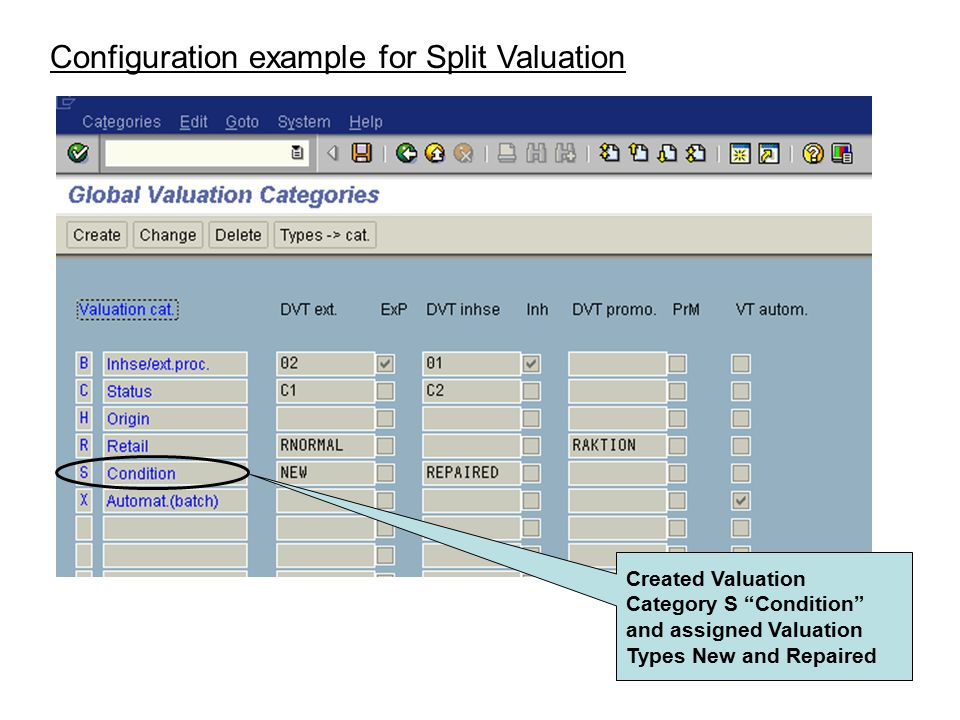 Configuration example for Split Valuation