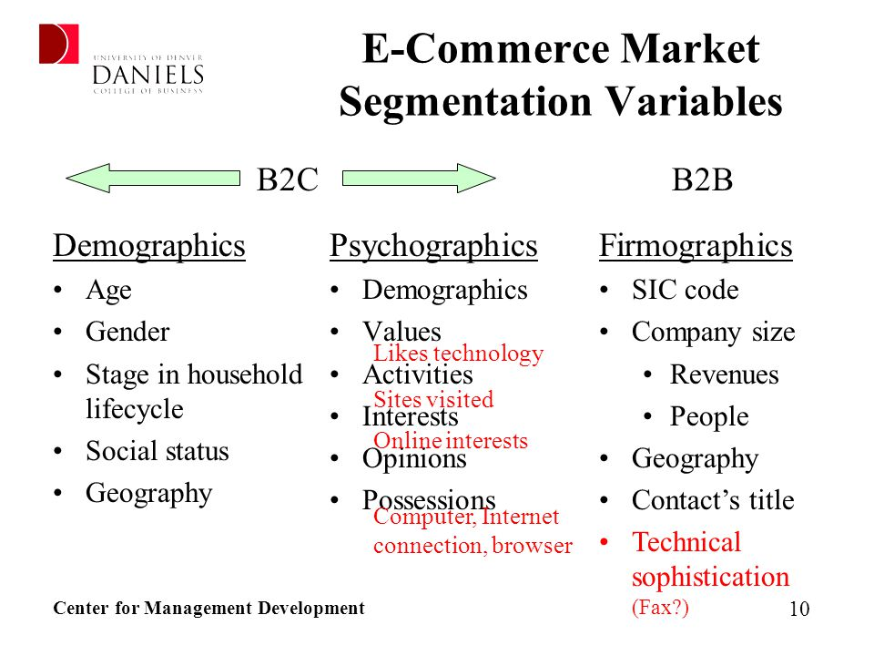 marketing segmentation variables essays Make sure to address at least three market segmentation variables that would be important to consider and how you arrived at the target market you are suggesting for this project.