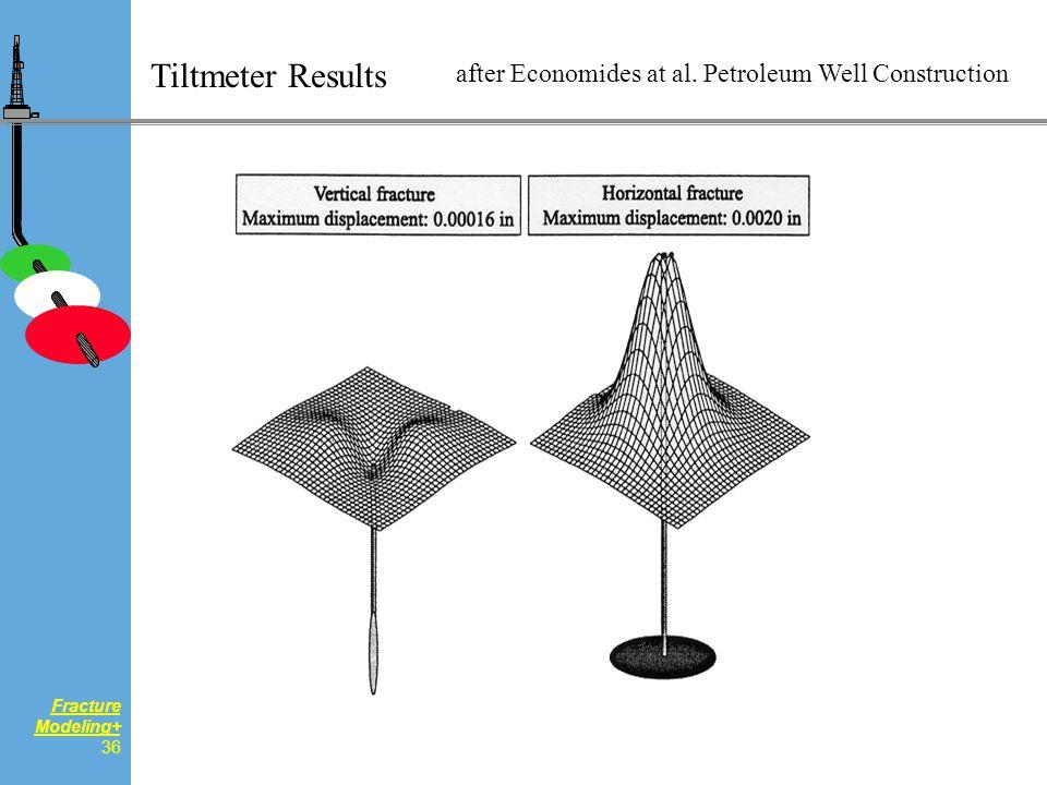 petroleum well construction economides pdf