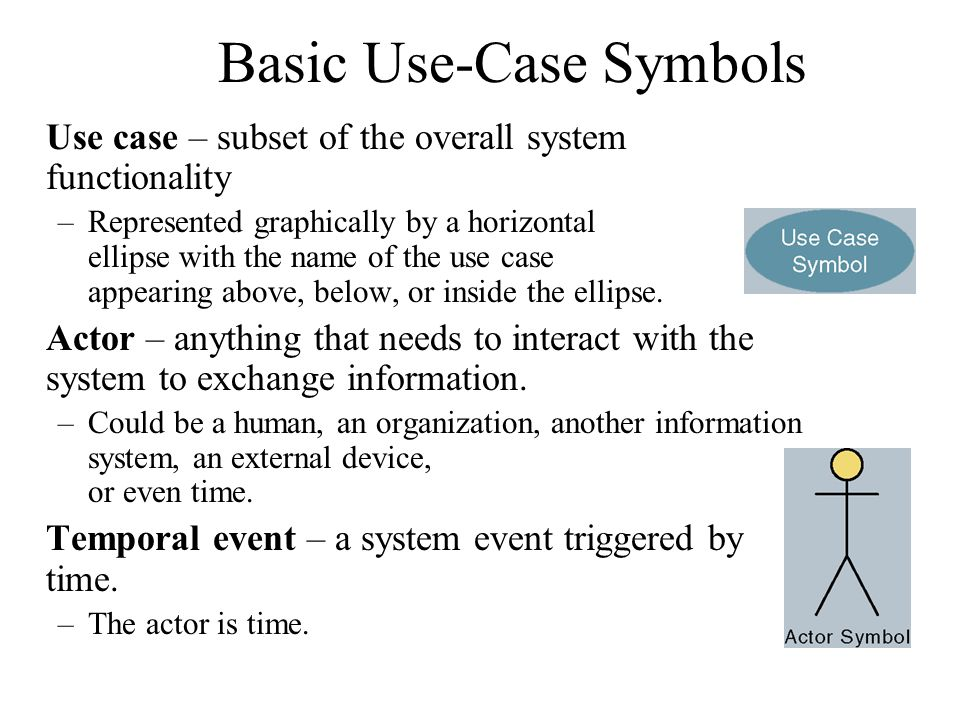Modeling System Requirements With Use Cases Ppt Download