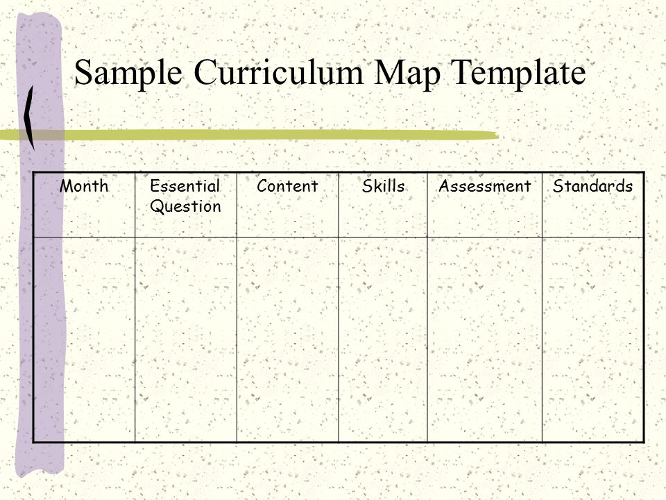 Curriculum Mapping Overview Ppt Download