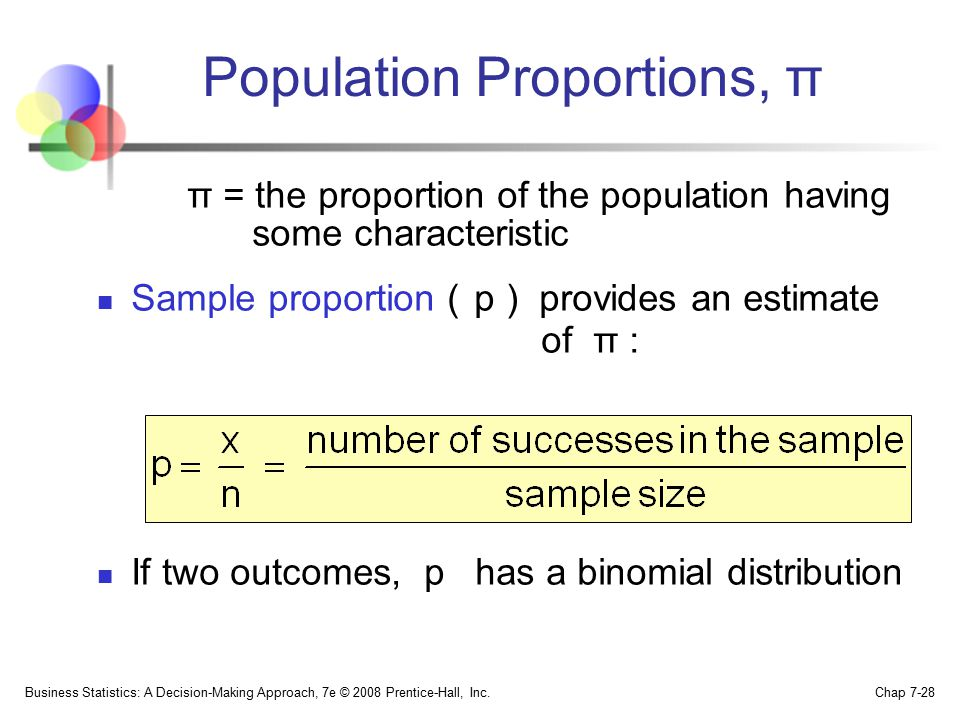 Population Proportions, π