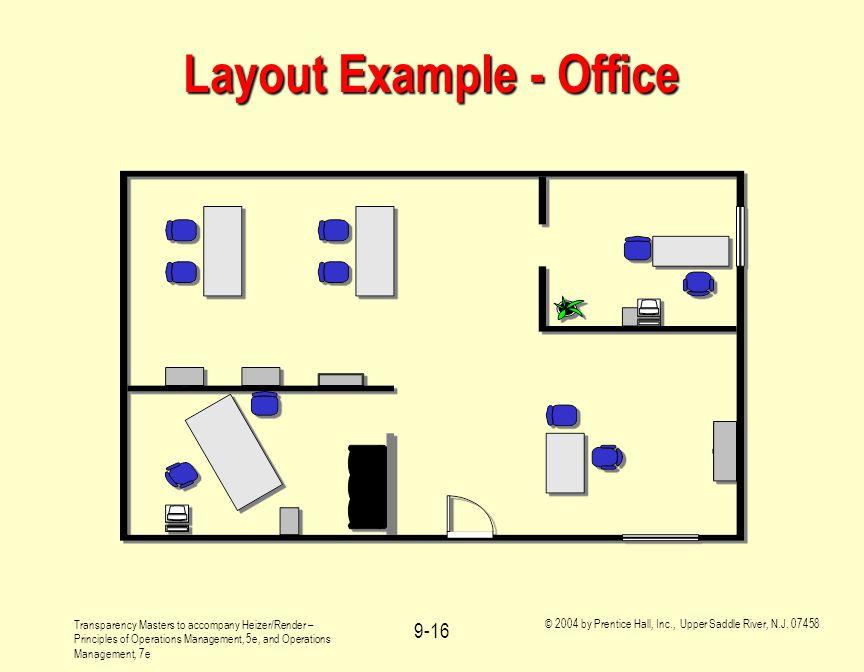 operation layout