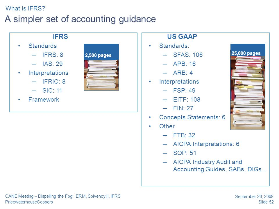 Dispelling the Fog: ERM, Solvency II & IFRS - ppt download