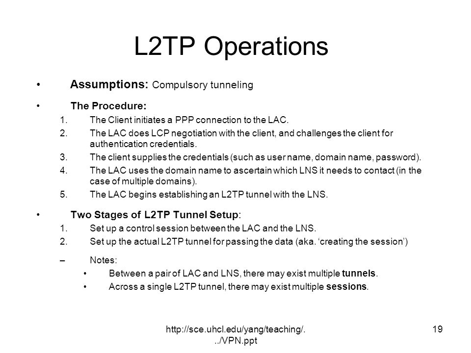 L2TP Operations Assumptions: Compulsory tunneling The Procedure: