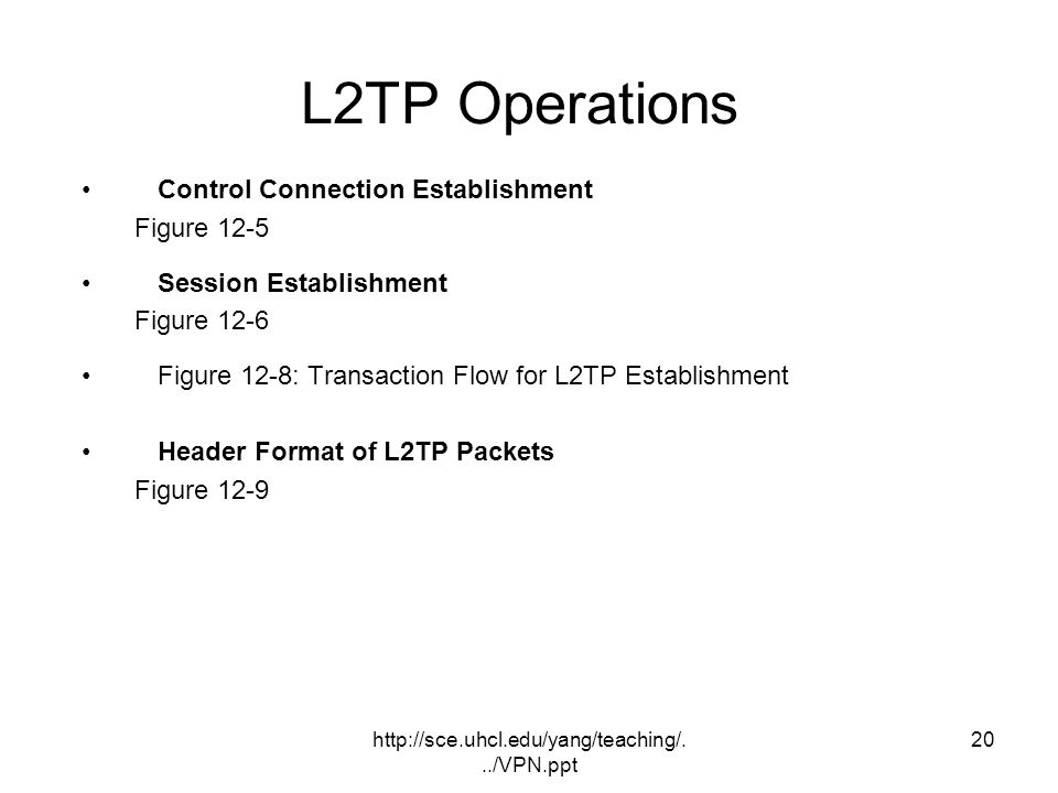 L2TP Operations Control Connection Establishment Figure 12-5