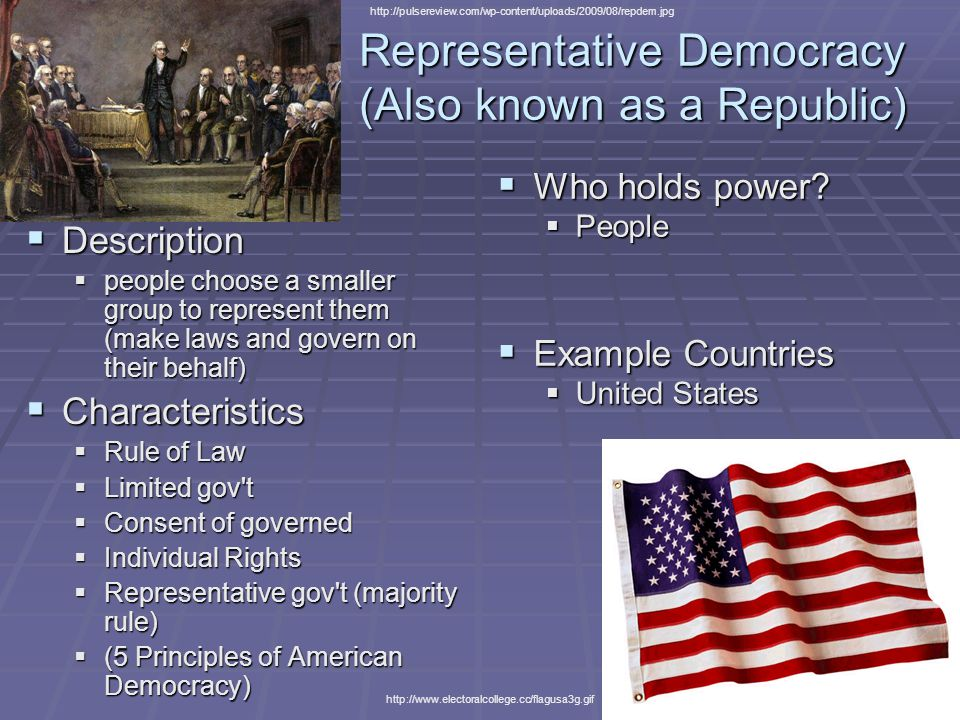 an analysis of americans representative democracy in concept Historically, representation was considered to be in opposition with democracy [see dahl (1989) for a historical overview of the concept of representation] when compared to the direct forms of democracy found in the ancient city-states, notably athens, representative institutions appear to be poor substitutes for the ways that citizens.