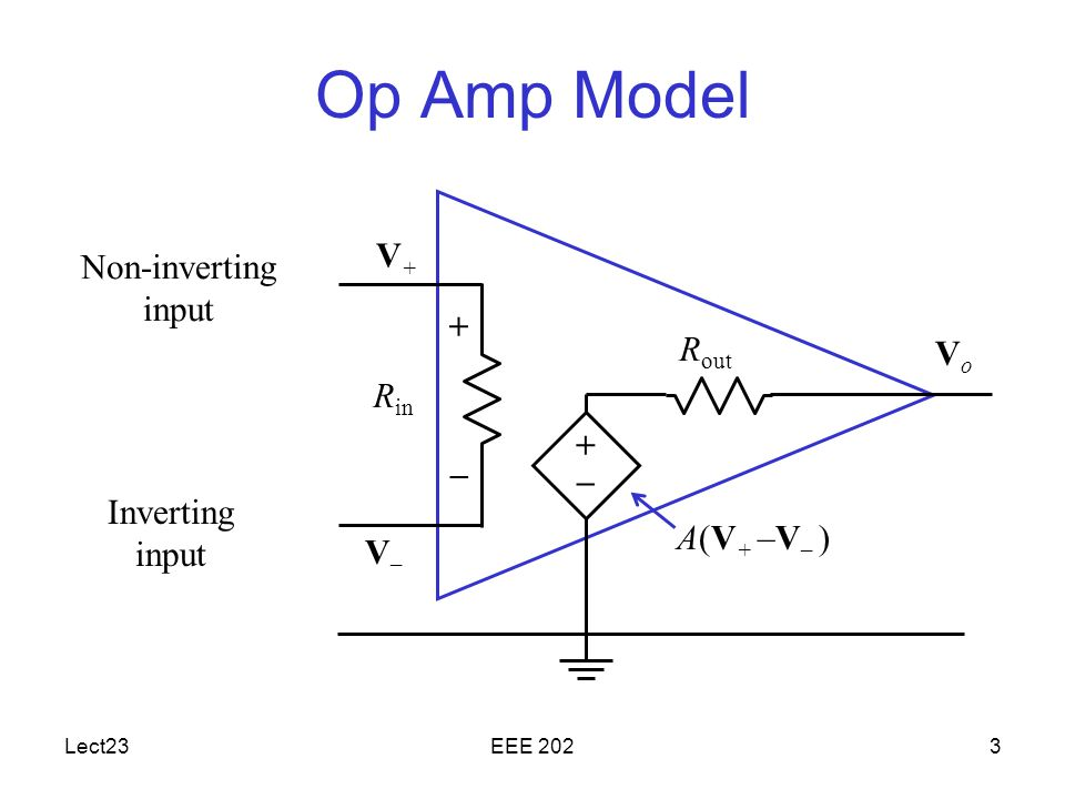Op Amp Model V+ Non-inverting input + Rout Vo Rin + – –