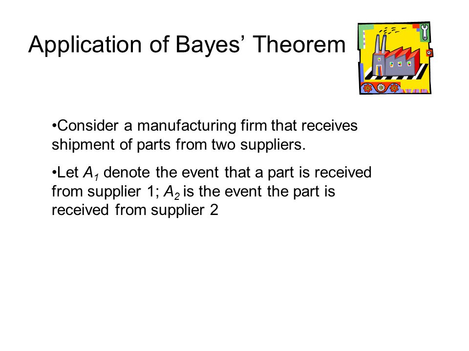 Bayes' Theorem Suppose we have estimated prior probabilities