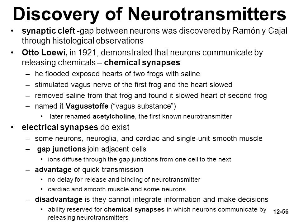 Discovery of Neurotransmitters