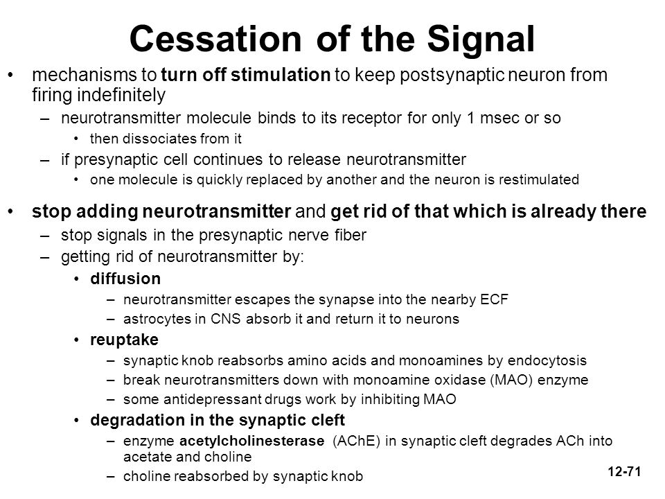 Cessation of the Signal