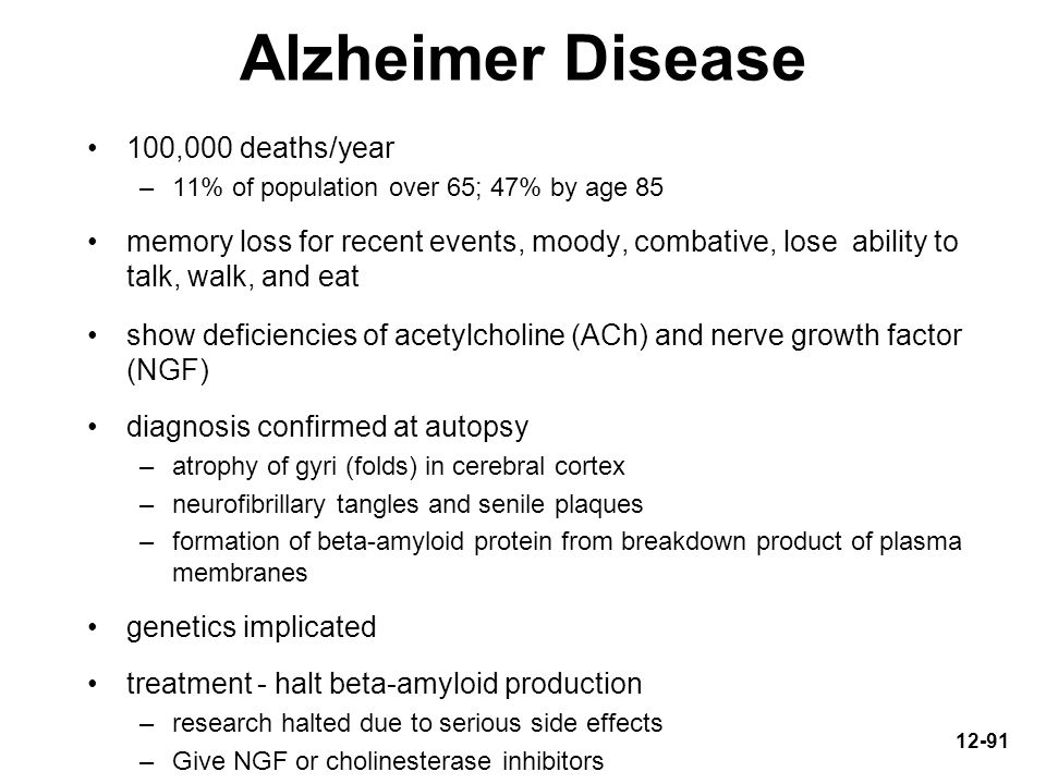 Alzheimer Disease 100,000 deaths/year