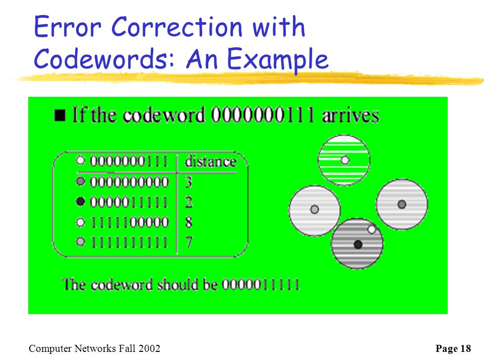 Error Correction with Codewords: An Example