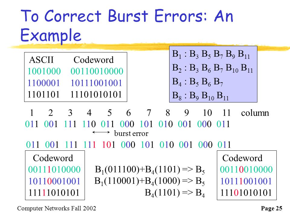 To Correct Burst Errors: An Example