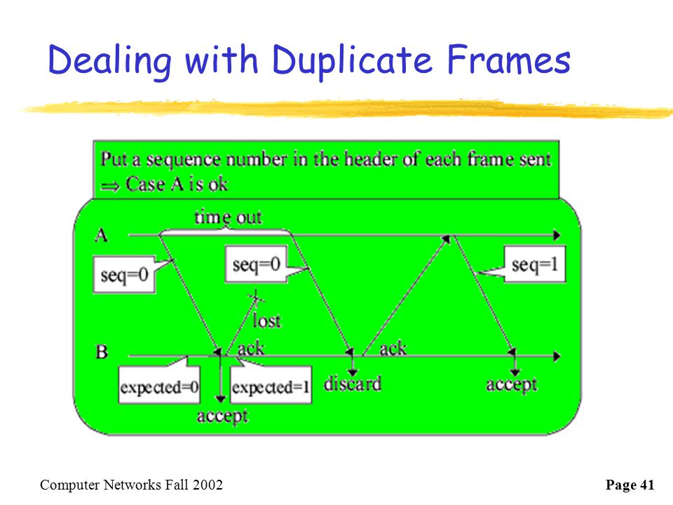 Dealing with Duplicate Frames