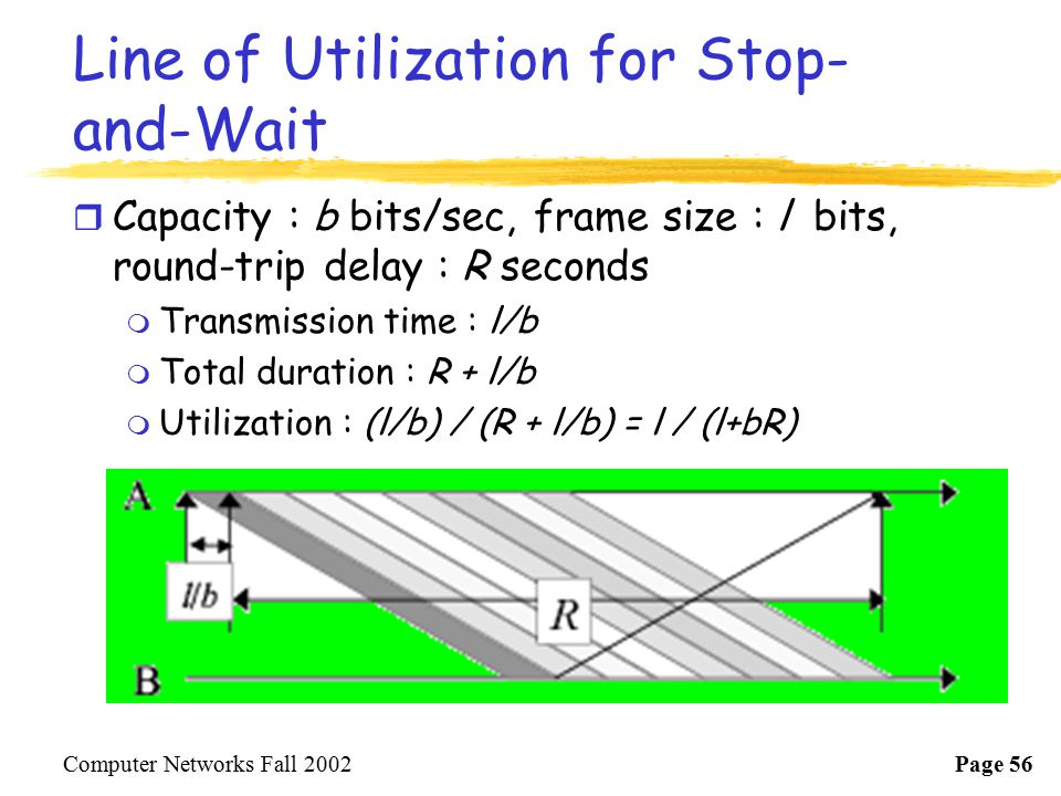 Line of Utilization for Stop-and-Wait
