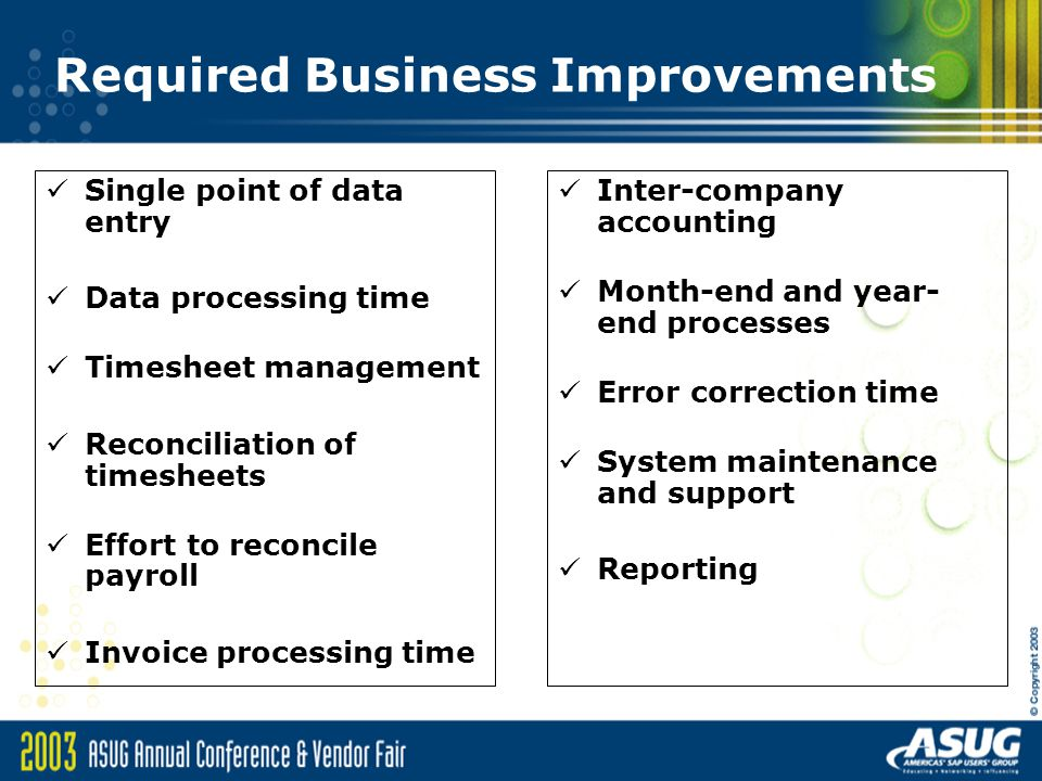 Required Business Improvements
