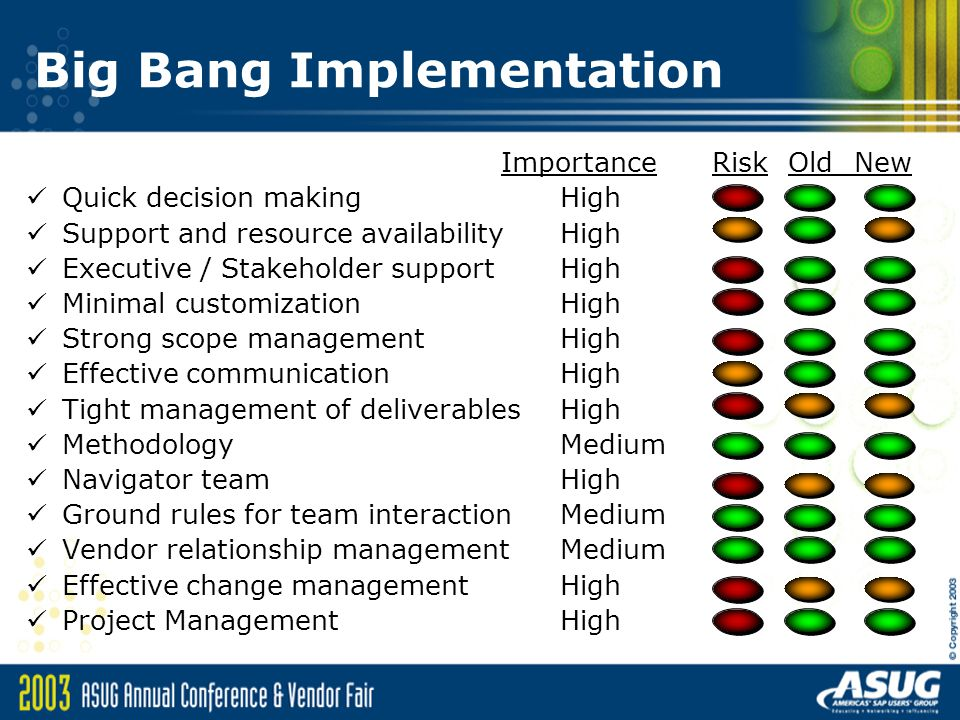 Big Bang Implementation