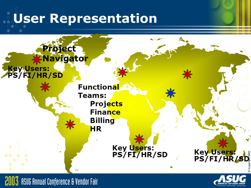 User Representation Project Navigator Key Users: PS/FI/HR/SD
