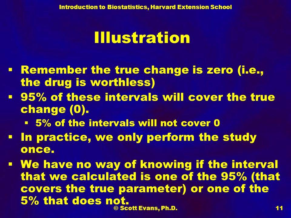 Illustration Remember the true change is zero (i.e., the drug is worthless) 95% of these intervals will cover the true change (0).
