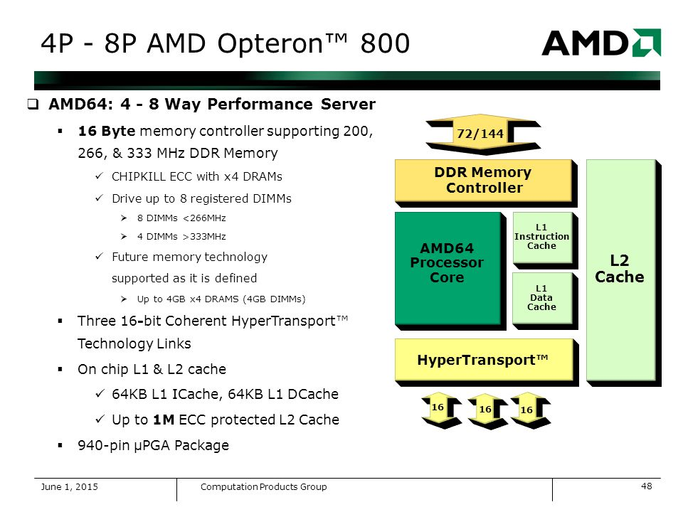 AMD 8131 HYPERTRANSPORT IOAPIC CONTROLLER DRIVER FOR PC