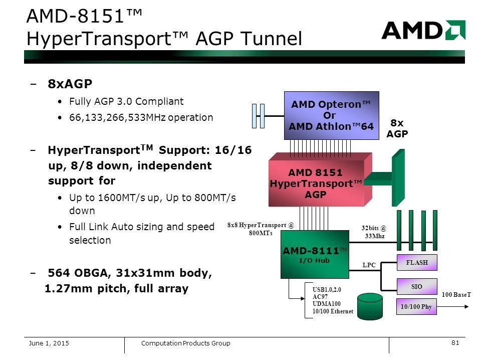 AMD-8131 HYPERTRANSPORT(TM) IOAPIC DRIVER DOWNLOAD