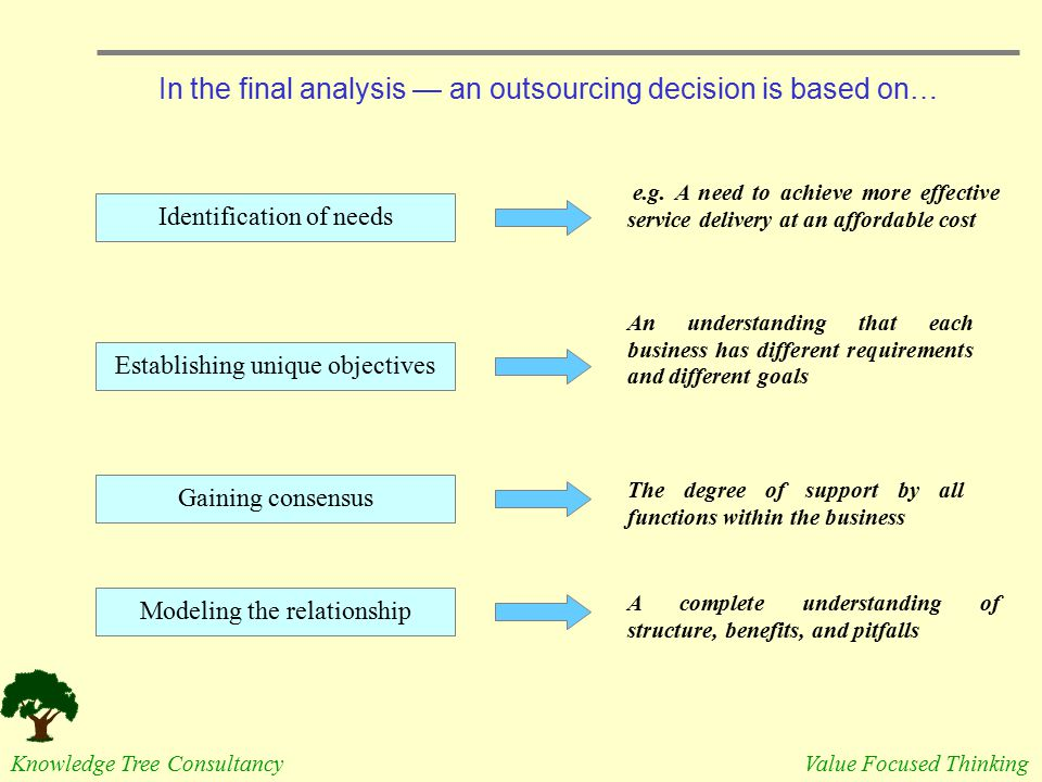 In the final analysis — an outsourcing decision is based on…