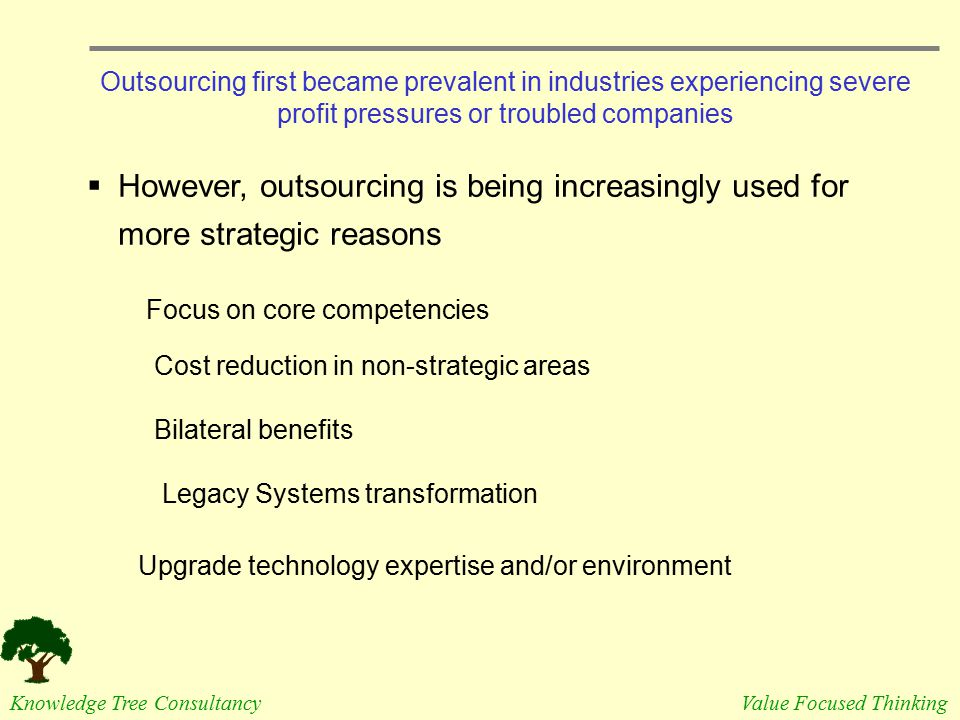 Outsourcing first became prevalent in industries experiencing severe profit pressures or troubled companies