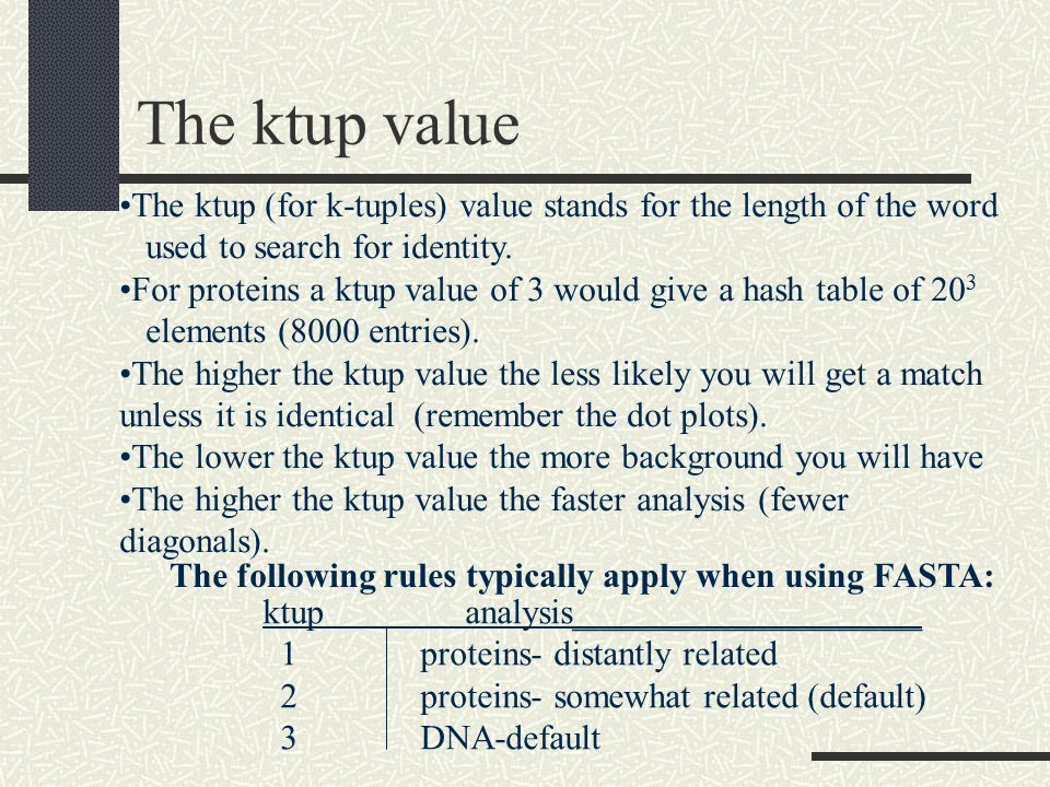 The ktup value The ktup (for k-tuples) value stands for the length of the word. used to search for identity.