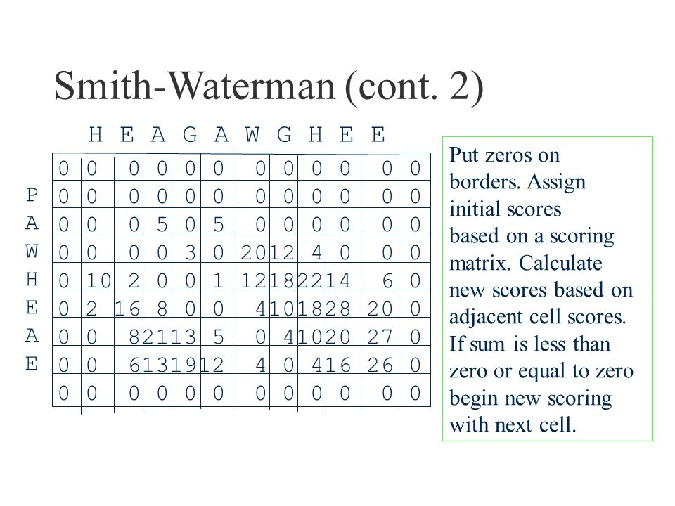 Smith-Waterman (cont. 2)