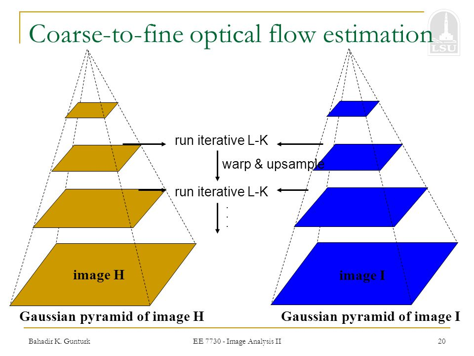 Coarse-to-fine optical flow estimation