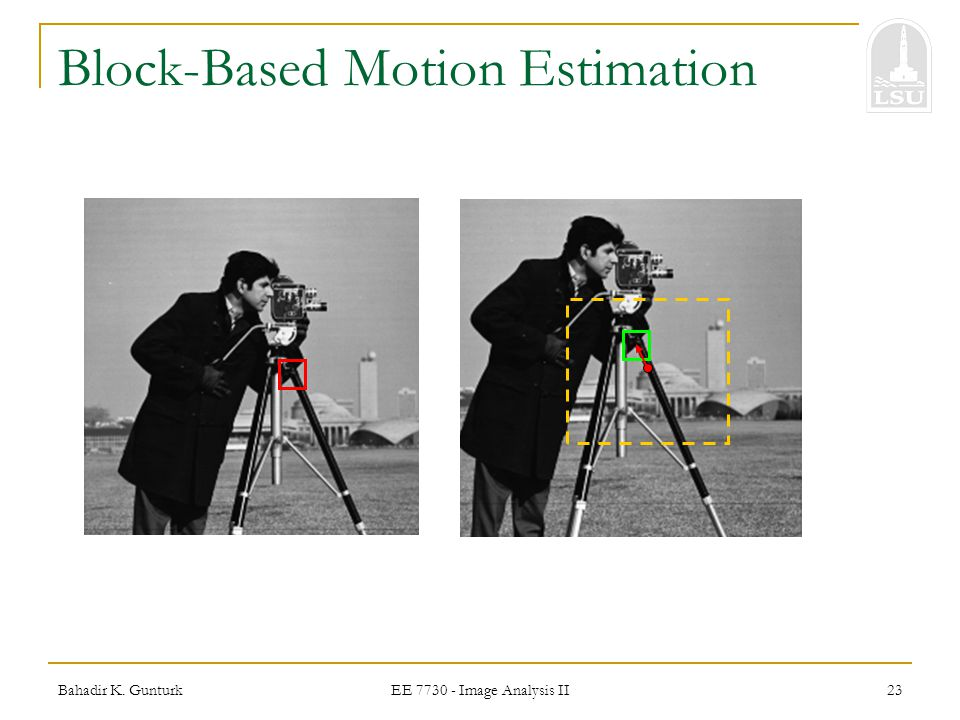 Block-Based Motion Estimation