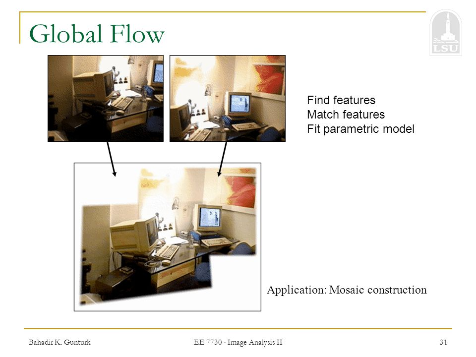 Global Flow Find features Match features Fit parametric model