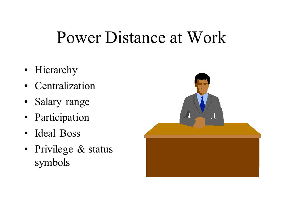 Power Distance at Work Hierarchy Centralization Salary range