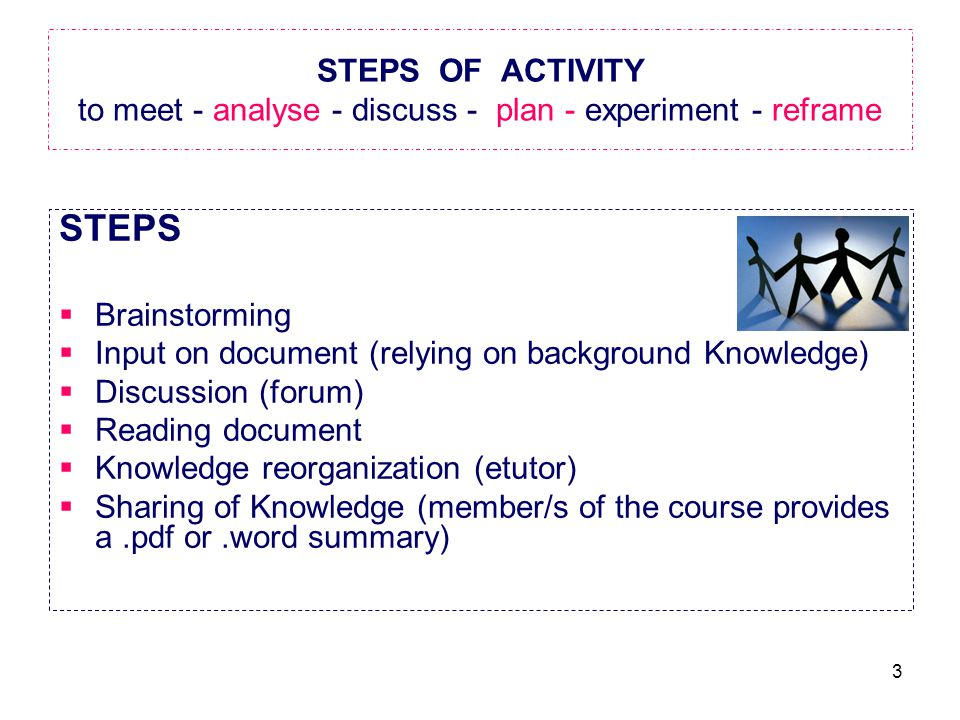 STEPS OF ACTIVITY to meet - analyse - discuss - plan - experiment - reframe