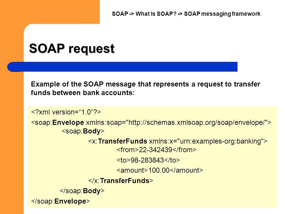 Soap overview by szigyarto tamas, spbu applied mathematics.