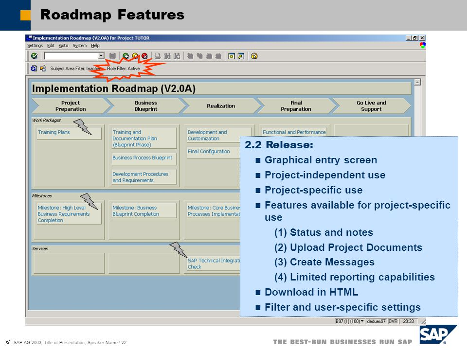 Sap solution manager implementation of mysap business suite ppt 22 roadmap malvernweather Choice Image