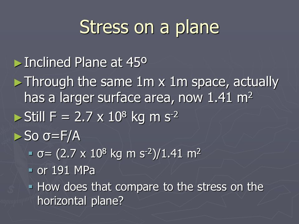 Stress on a plane Inclined Plane at 45º