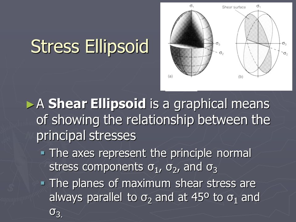 Stress Ellipsoid A Shear Ellipsoid is a graphical means of showing the relationship between the principal stresses.