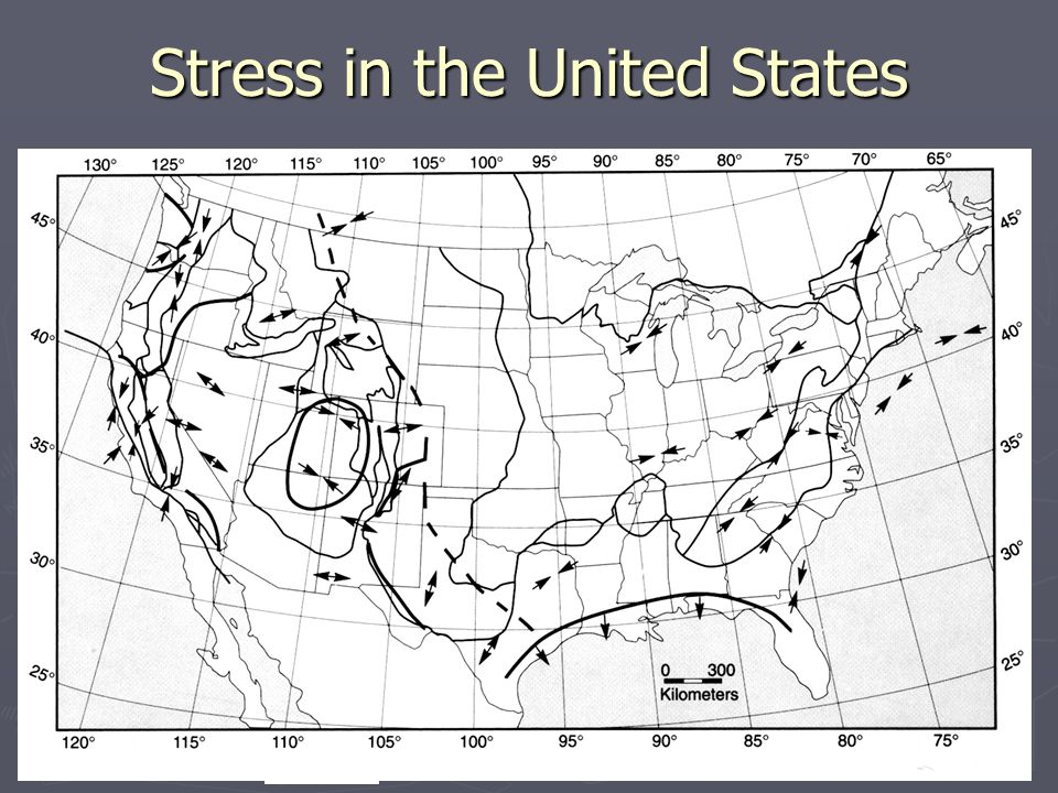 Stress in the United States