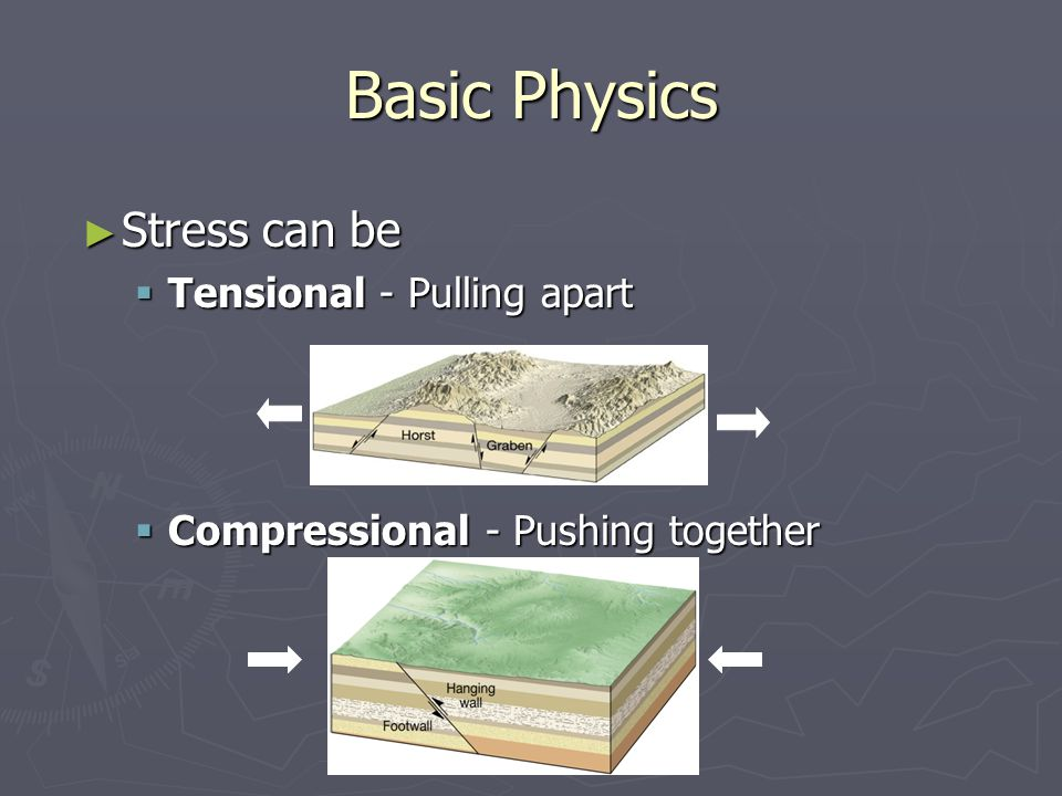 Basic Physics Stress can be Tensional - Pulling apart