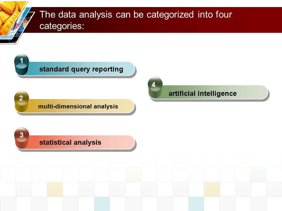 The data analysis can be categorized into four categories:
