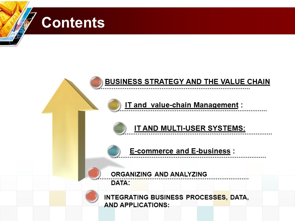 Contents BUSINESS STRATEGY AND THE VALUE CHAIN