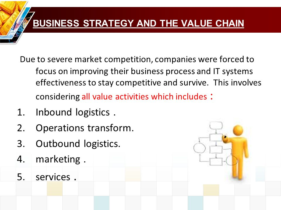 BUSINESS STRATEGY AND THE VALUE CHAIN
